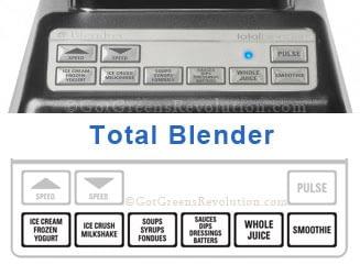 Total Blender Control Panel